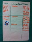 persuasion anchor chart 2